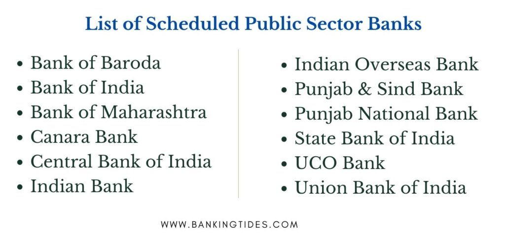 Scheduled Public Sector Banks